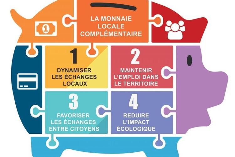 Soutenir le développement des monnaies locales (MLCC)